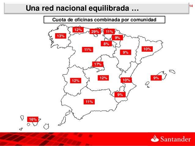 14Una red nacional equilibrada …       Cuota de oficinas combinada por comunidad               12%         29%     11%    ...