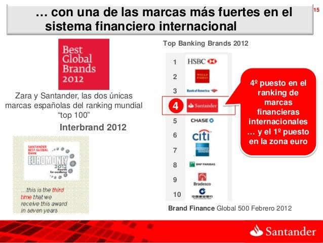 … con una de las marcas más fuertes en el                                  15        sistema financiero internacional     ...