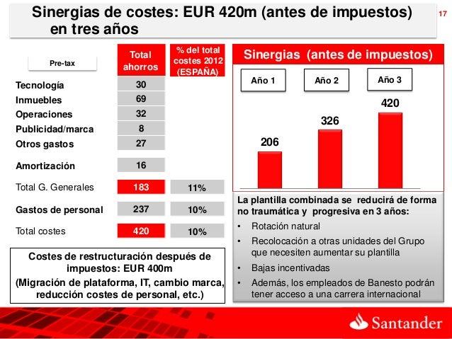 Sinergias de costes: EUR 420m (antes de impuestos)                                         17      en tres años           ...
