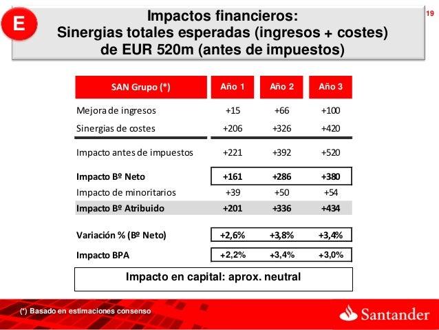 Impactos financieros:                              19E        Sinergias totales esperadas (ingresos + costes)             ...