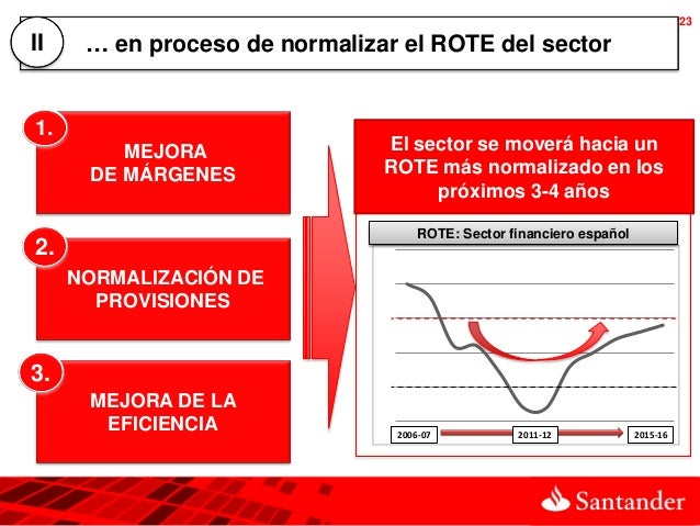 23II    … en proceso de normalizar el ROTE del sector1.         MEJORA                El sector se moverá hacia un      DE...