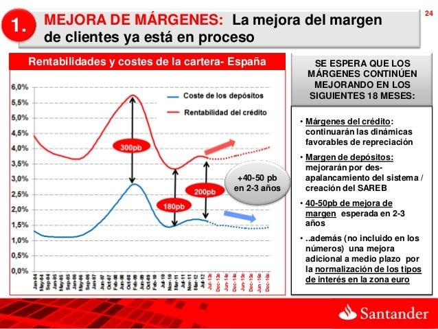 241.     MEJORA DE MÁRGENES: La mejora del margen       de clientes ya está en proceso     Rentabilidades y costes de la c...
