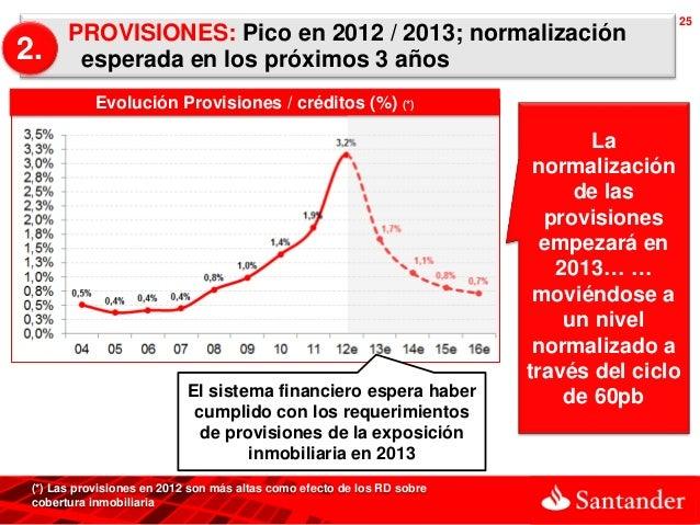 25       PROVISIONES: Pico en 2012 / 2013; normalización2.      esperada en los próximos 3 años            Evolución Provi...