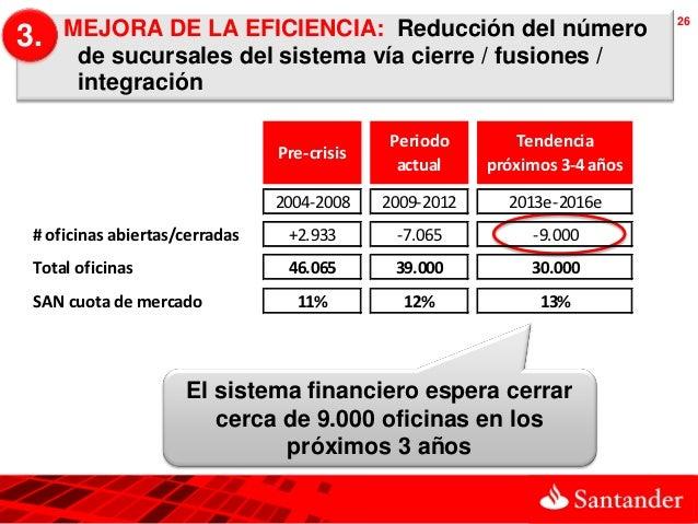 263.   MEJORA DE LA EFICIENCIA: Reducción del número      de sucursales del sistema vía cierre / fusiones /      integraci...