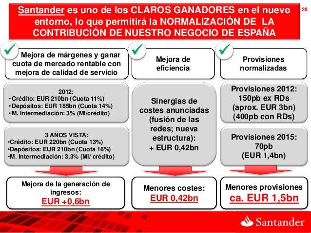 Santander es uno de los CLAROS GANADORES en el nuevo                               28       entorno, lo que permitirá la N...