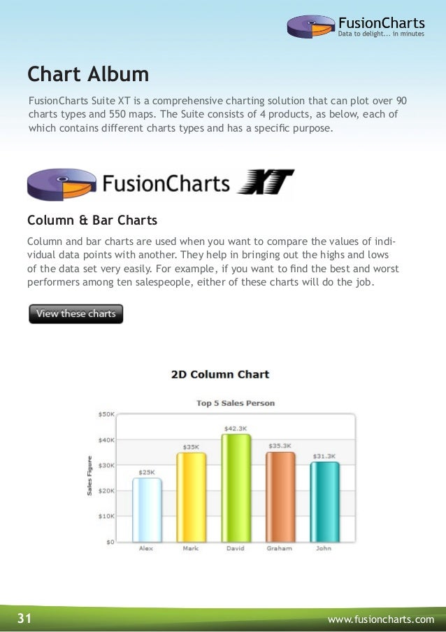 Fusioncharts suite xt product brochure patient monitoring system 32 ccuart Images