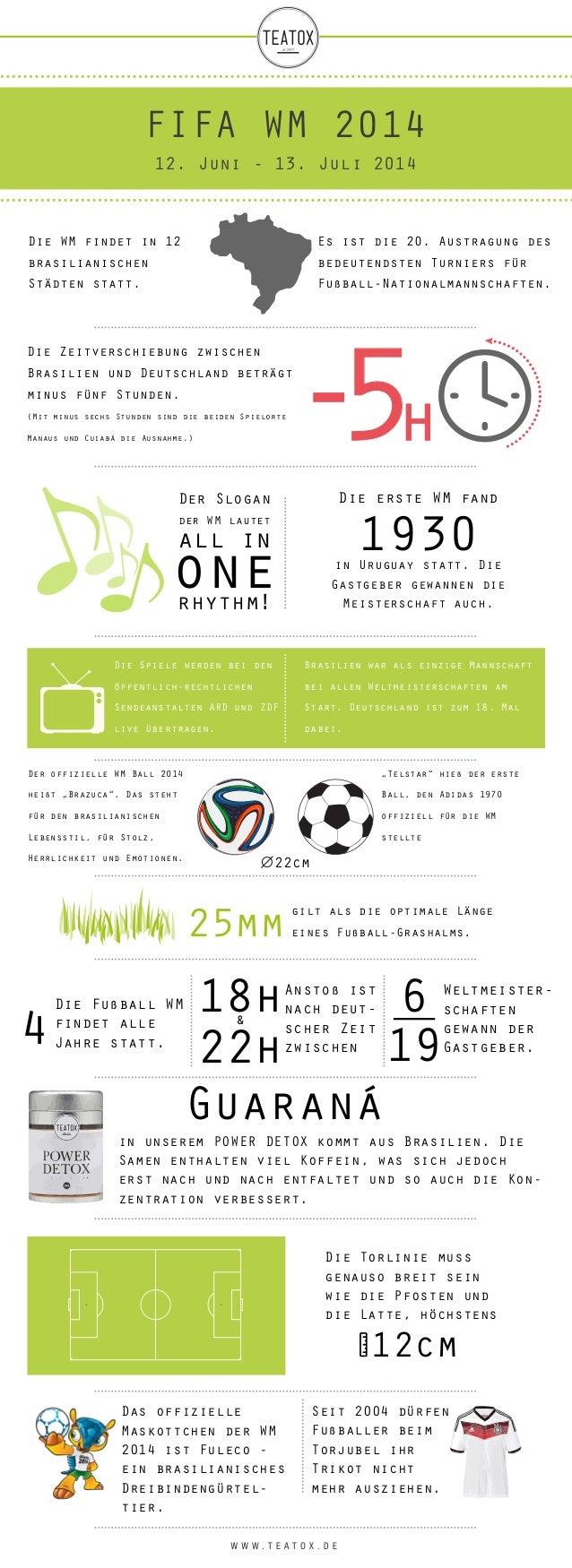 FIFA WM 2014 12. Juni - 13. Juli 2014 5h Die Zeitverschiebung zwischen Brasilien und Deutschland beträgt minus fünf Stunde...