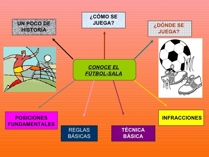 Futbol sala for Sala y yo que se