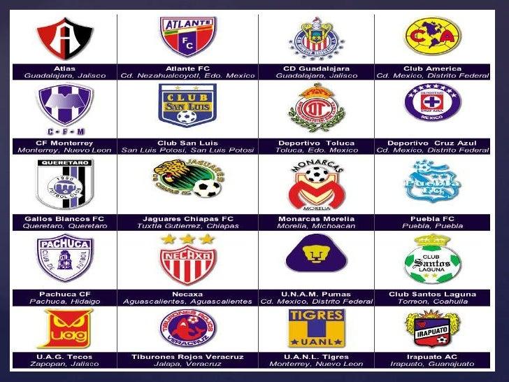 Equipos De Futbol Mexicano