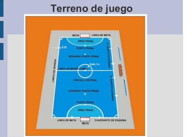 Image Result For Futbol Sala Numero De Jugadores