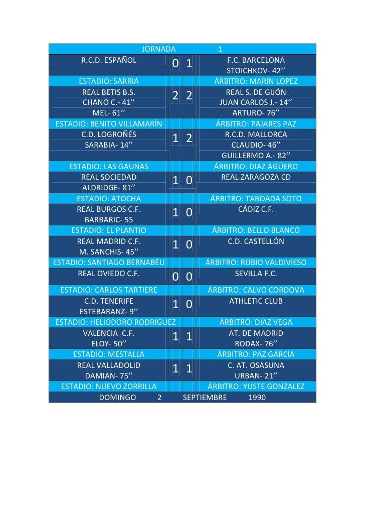 JORNADA        1      R.C.D. ESPAÑOL                     F.C. BARCELONA                             0 1        STOICHKOV- ...
