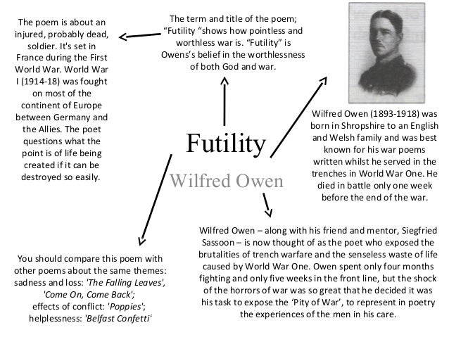 futility wilfred owen essay Futility wilfred owen analysis essay, thanksgiving essay what are you thankful for my husband, research paper flight 063 tips & guide.