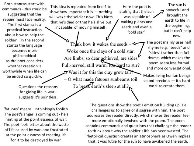futility essay wilfred owen Download this annotation here: annotation prompts for wilfred owen.