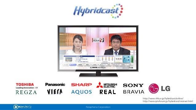Newphoria Corporation http://www.nhk.or.jp/hybridcast/online/ http://www.iptvforum.jp/hybridcast/receiver.html