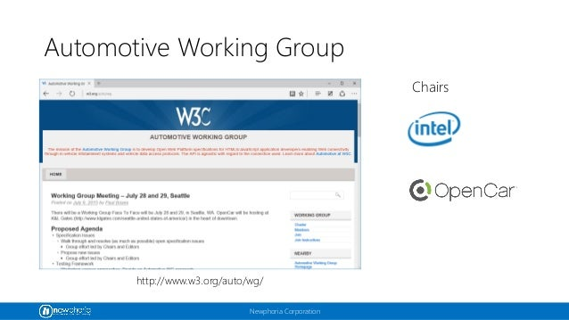 Newphoria Corporation Automotive Working Group http://www.w3.org/auto/wg/ Chairs