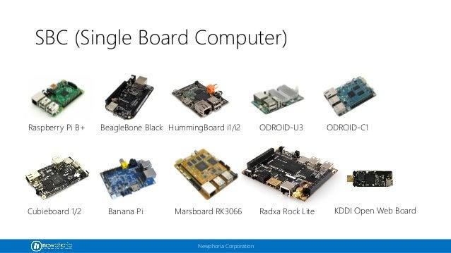 Newphoria Corporation SBC (Single Board Computer) Raspberry Pi B+ BeagleBone Black ODROID-U3 ODROID-C1 Cubieboard 1/2 Mars...