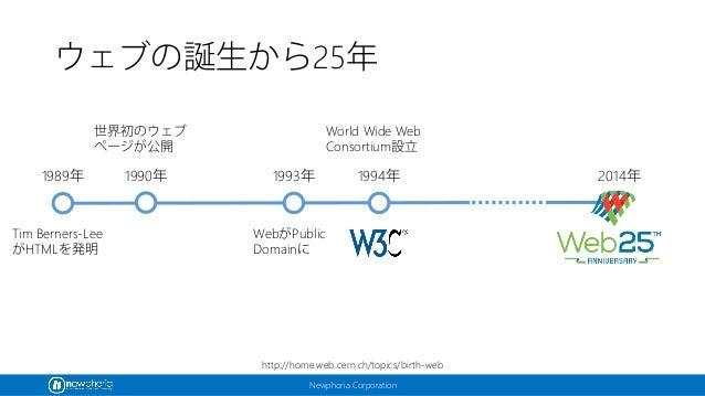Newphoria Corporation ウェブの誕生から25年 1989年 Tim Berners-Lee がHTMLを発明 世界初のウェブ ページが公開 1990年 1994年 World Wide Web Consortium設立 ht...