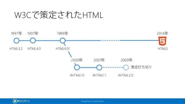 Newphoria Corporation W3Cで策定されたHTML 1997年 HTML3.2 1997年 2000年 1999年 2014年 HTML4.0 HTML4.01 XHTML1.0 HTML5 XHTML1.1 XHTML2....