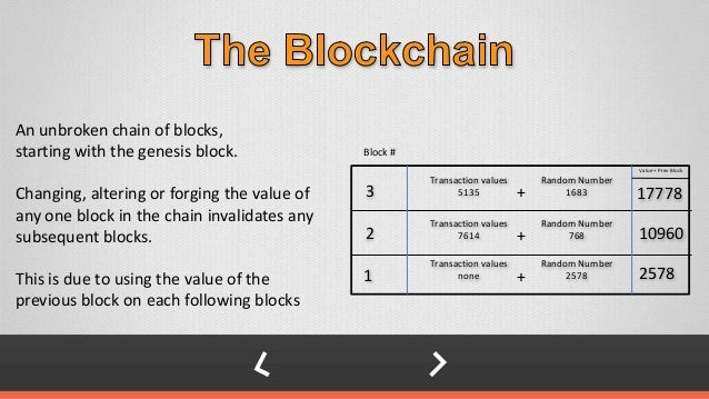 Futre of bitcoin mining transaction values none random number 2578 11 ccuart Image collections