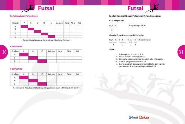Buku panduan Futsal