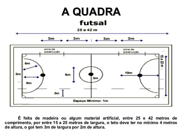c17180ee0cdca Futsal Prof Marcos Freitas