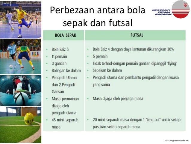 Pengenalan Kepada Futsal