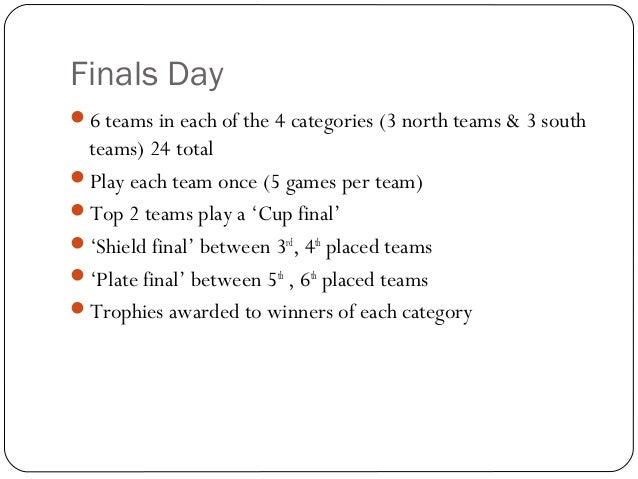 Futsal Plan 2013 14
