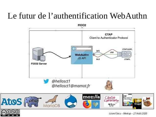 @hellosct1 @hellosct1@mamot.fr Christophe Villeneuve Le futur de l'authentification WebAuthn Lizard Secu – Meetup – 27 Aoû...