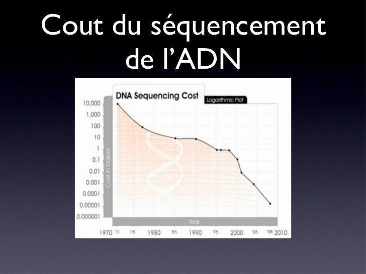 Cout du séquencement de l'ADN