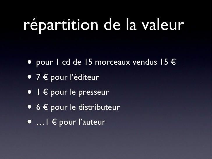 répartition de la valeur  <ul><li>pour 1 cd de 15 morceaux vendus 15 € </li></ul><ul><li>7 € pour l'éditeur </li></ul><ul>...