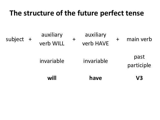 future perfect The future tense in english: english forms the future tense in several ways: 1) by using the progressive present tense when the context makes the future meaning clear.