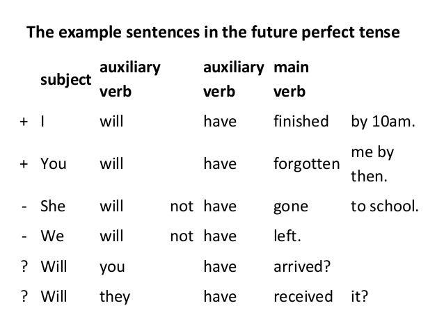 Tenses in writing