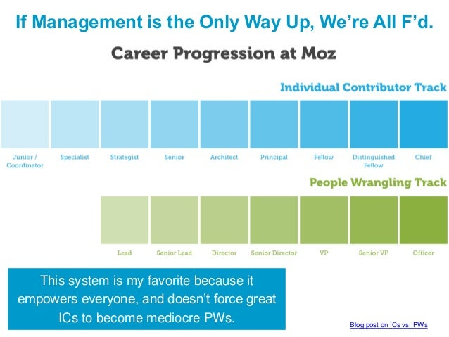 If Management is the Only Way Up, We're All F'd.  This system is my favorite because it empowers everyone, and doesn't for...