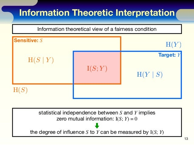 Information Theoretic Interpretation 13 statistical independence between S and Y implies zero mutual information: I(S; Y) ...