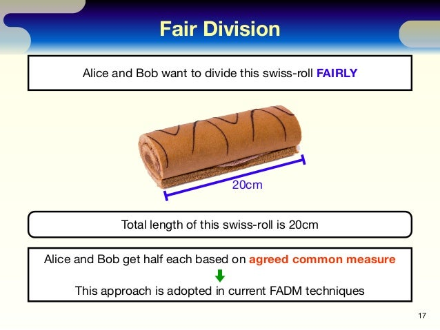 Fair Division 17 Alice and Bob want to divide this swiss-roll FAIRLY Total length of this swiss-roll is 20cm 20cm Alice an...