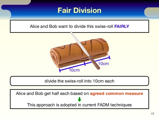 Fair Division 17 Alice and Bob want to divide this swiss-roll FAIRLY Alice and Bob get half each based on agreed common me...