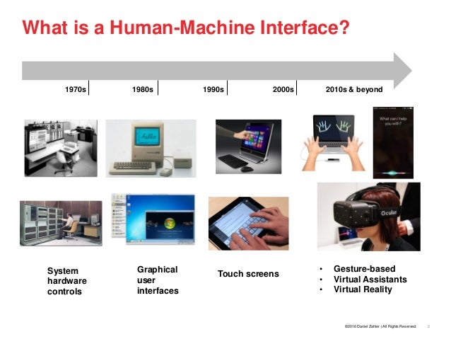 human machine interface hmi