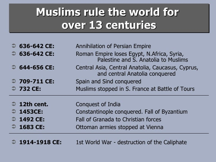 Christian Population Falls As Islam Becomes World's Dominant Religion