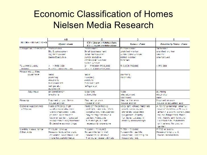 philippine socio economic classes definition