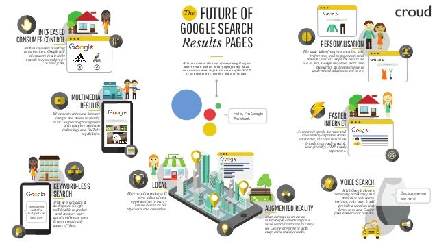 FUTUREOF GOOGLESEARCH Results With Assistant at the heart of everything, Google's search results look set to vary significa...