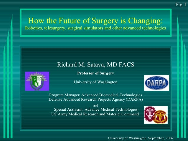 Fig 1 How the Future of Surgery is Changing: Robotics, telesurgery, surgical simulators and other advanced technologies Ho...