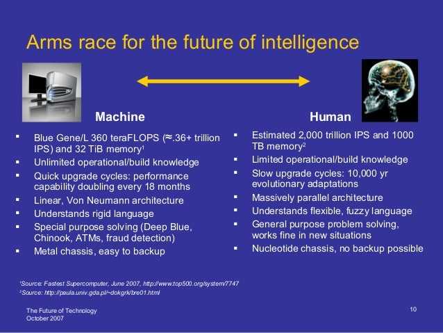 The Future of Technology October 2007 10 Arms race for the future of intelligence Machine Human  Blue Gene/L 360 teraFLOP...