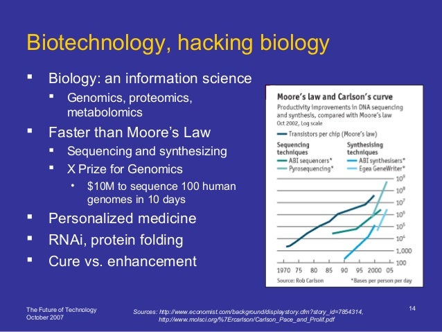 The Future of Technology October 2007 14 Biotechnology, hacking biology  Biology: an information science  Genomics, prot...