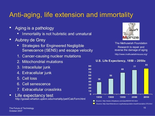 The Future of Technology October 2007 15 Anti-aging, life extension and immortality  Aging is a pathology  Immortality i...