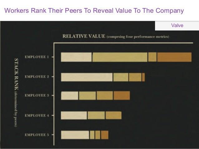 Hidden Talent Revealed Within Companies By SocialMetric Score                                                    SilkRoad