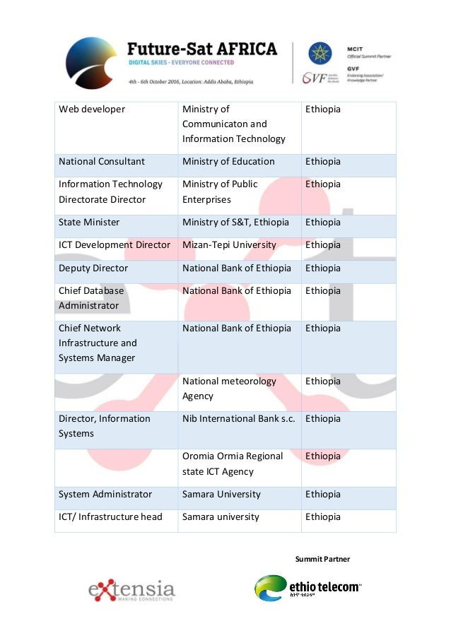Woldia University Lecturer Vacancy 2019