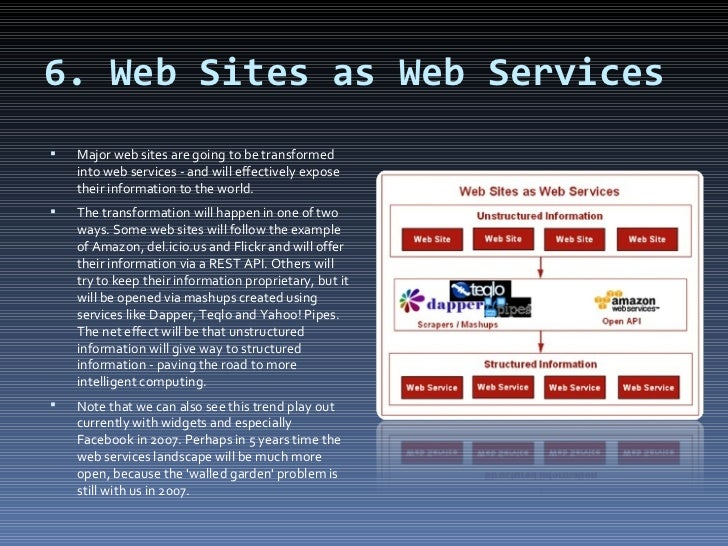 6. Web Sites as Web Services <ul><li>Major web sites are going to be transformed into web services - and will effectively ...