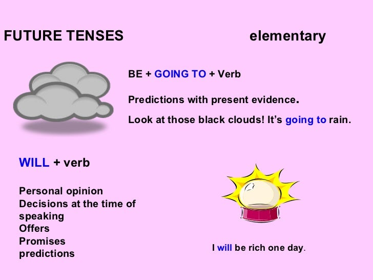 FUTURE TENSES  elementary BE +  GOING TO  + Verb Predictions with present evidence . Look at those black clouds! It's  goi...