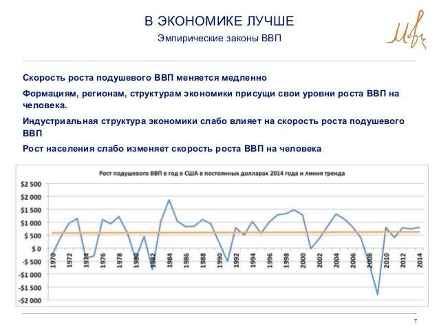7 Скорость роста подушевого ВВП меняется медленно Формациям, регионам, структурам экономики присущи свои уровни роста ВВП ...