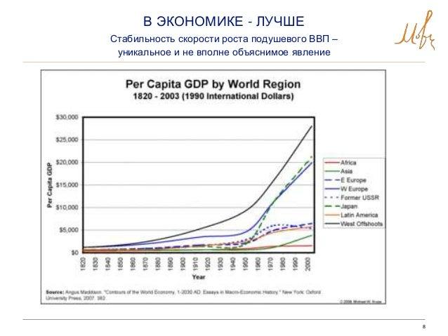 8 В ЭКОНОМИКЕ - ЛУЧШЕ Стабильность скорости роста подушевого ВВП – уникальное и не вполне объяснимое явление